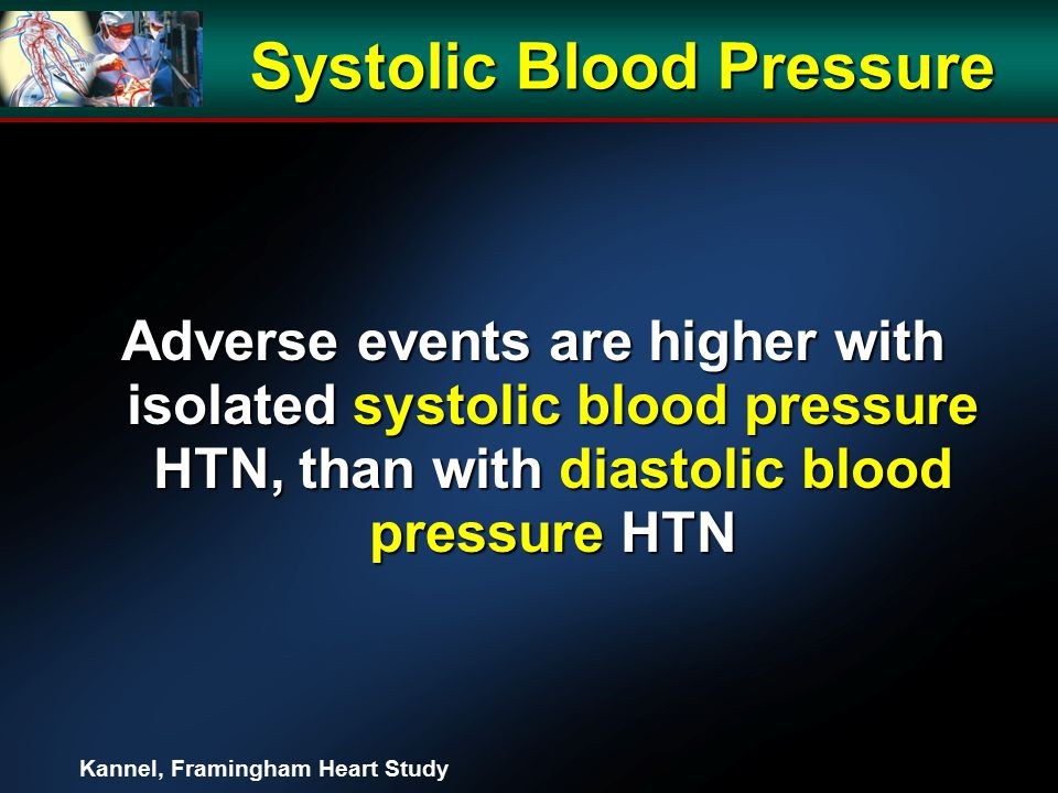 Adverse events are higher with isolated systolic blood pressure HTN, than with diastolic blood pressure HTN Kannel, Framingham Heart Study Systolic Blood Pressure
