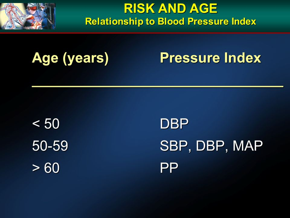 RISK AND AGE Relationship to Blood Pressure Index Age (years) Pressure Index ________________________________ < 50 DBP 50-59 SBP, DBP, MAP > 60 PP
