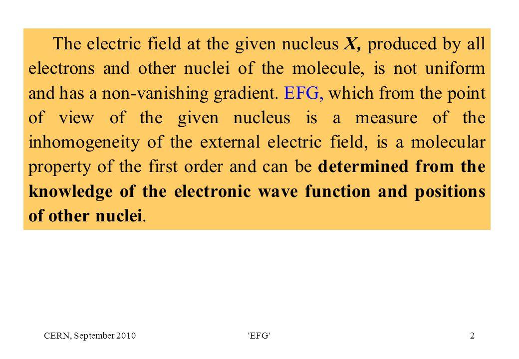 CERN, September 2010 EFG 23 V.Kellö, A.J.Sadlej, P.Pyykkö, D.Sundholm, M.Tokman;Chem.Phys.Letters 304, 414 (1999) 'Atomic and molecular values for the NQM of 27 Al System  Q /MHzq Al /a.u.