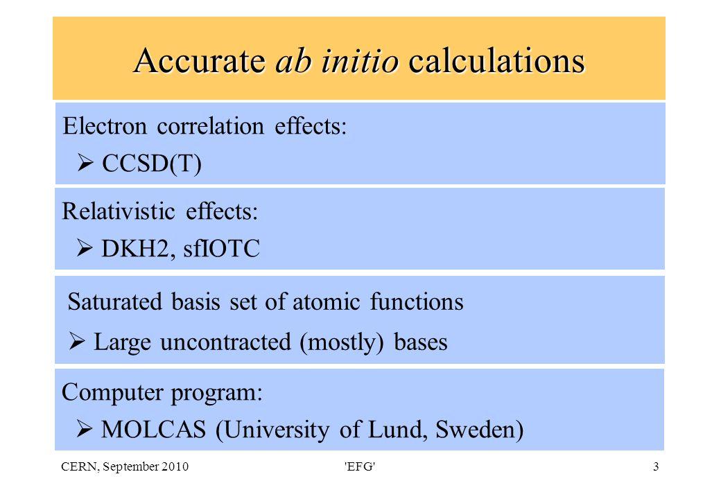CERN, September 2010 EFG 24 V.Kellö,P.Pyykkö,A.J.Sadlej,P.Schwerdtfeger,J.Thyssen;Chem.Phys.Letters 318, 222(2000) 'Molecular values for the nuclear quadrupole moment of 91 Zr nucleus System  Q /MHz a q Zr /a.u.
