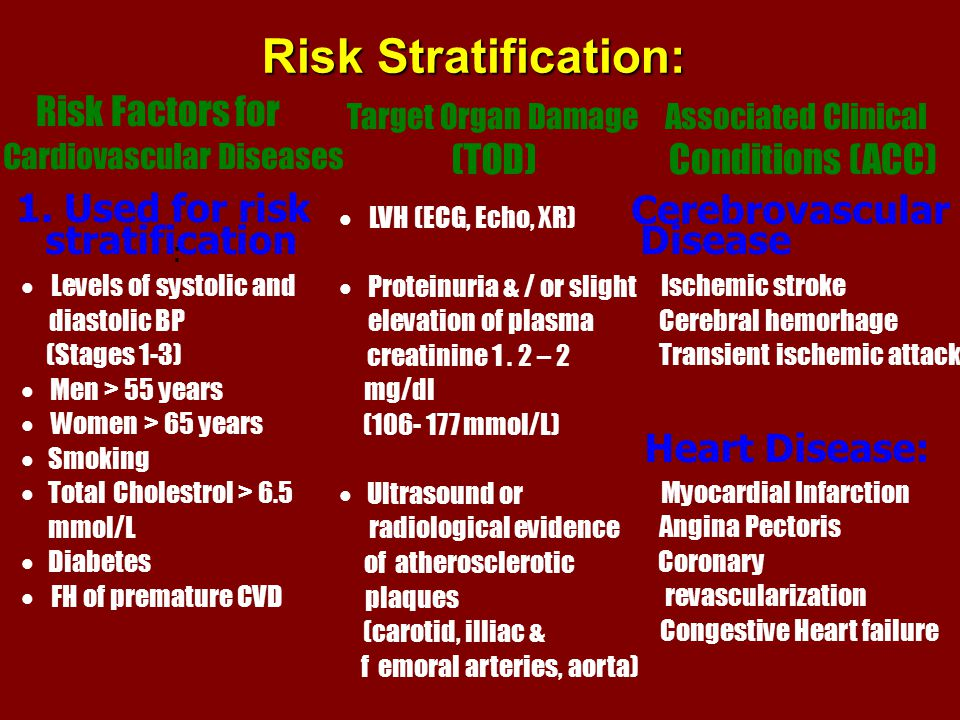 Risk Stratification: Risk Factors for Cardiovascular Diseases Target Organ Damage (TOD) Associated Clinical Conditions (ACC) 1.