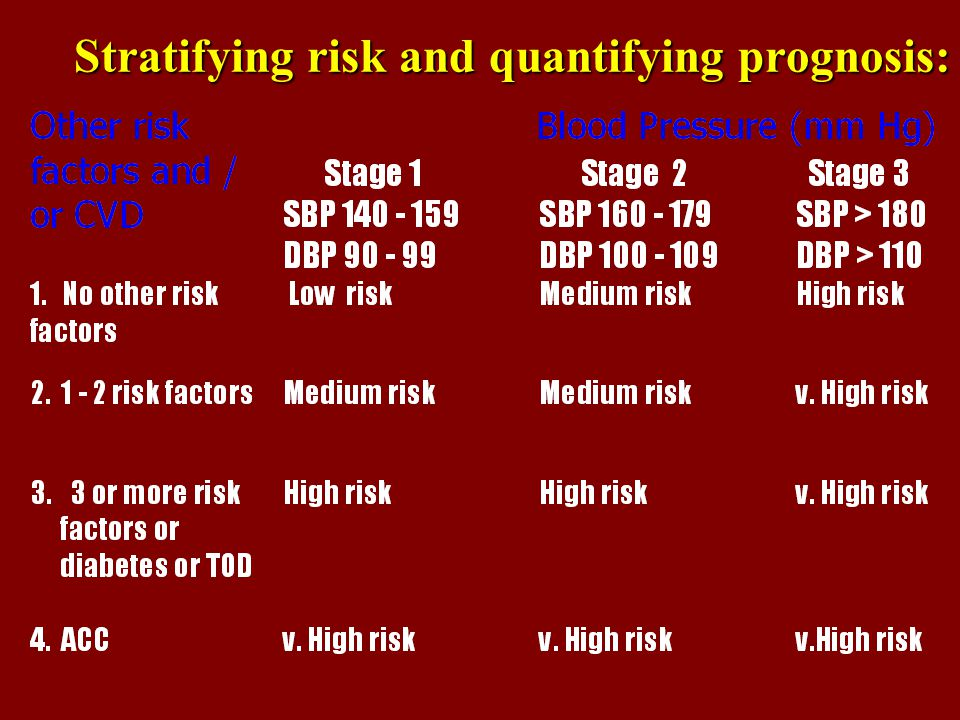 Stratifying risk and quantifying prognosis: