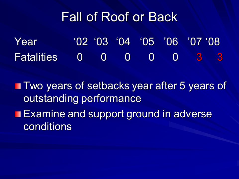 Fall of Roof or Back Year '02 '03 '04 '05 '06 '07'08 Fatalities 0 0 0 0 0 3 3 Two years of setbacks year after 5 years of outstanding performance Examine and support ground in adverse conditions