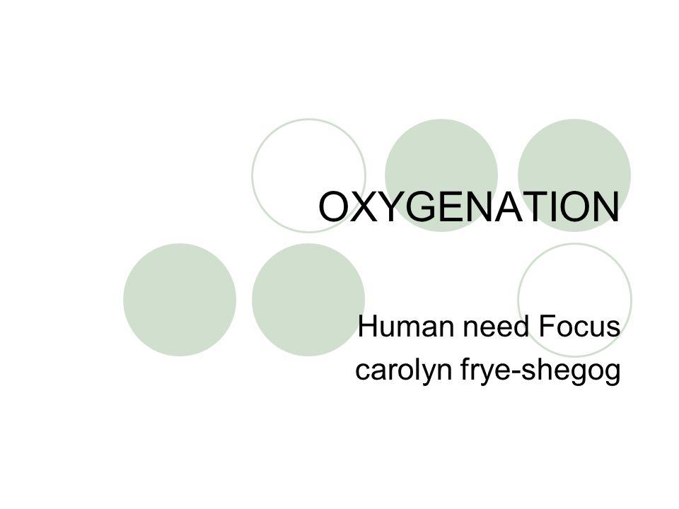 OXYGENATION Human need Focus carolyn frye-shegog