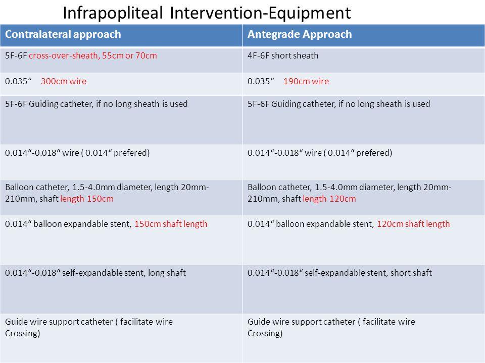 "Infrapopliteal Intervention-Equipment Contralateral approachAntegrade Approach 5F-6F cross-over-sheath, 55cm or 70cm4F-6F short sheath 0.035"" 300cm wi"