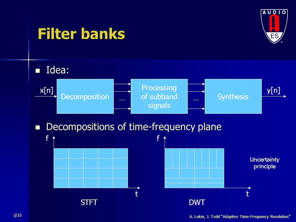 """A. Lukin, J. Todd """"Adaptive Time-Frequency Resolution"""" 3/15 Filter banks Idea: Idea: Decompositions of time-frequency plane Decompositions of time-fre"""