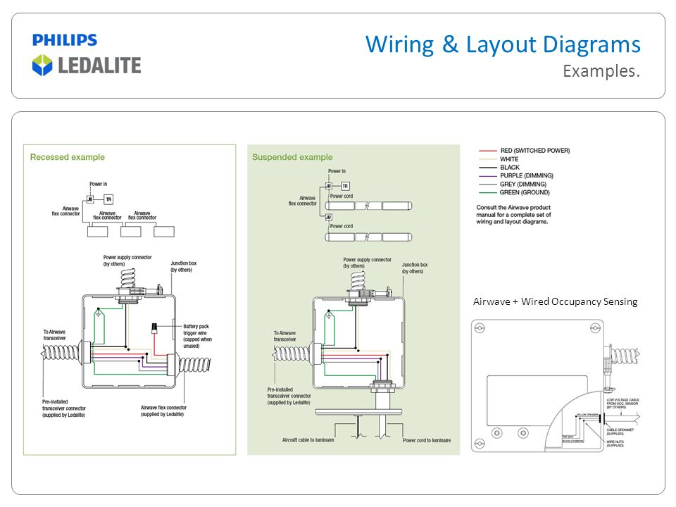 Wiring & Layout Diagrams Examples. Airwave + Wired Occupancy Sensing