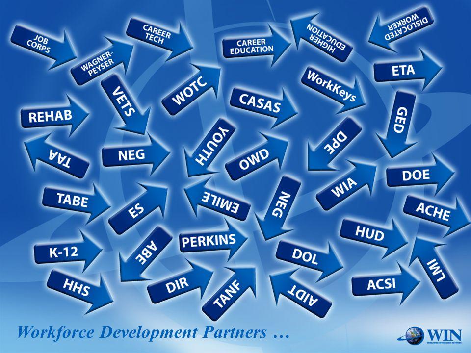 Workforce Development Partners …