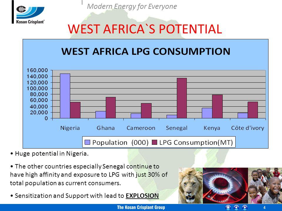 4 Huge potential in Nigeria.