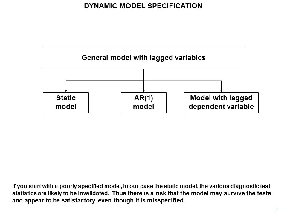 2 General model with lagged variables Static model AR(1) model Model with lagged dependent variable If you start with a poorly specified model, in our case the static model, the various diagnostic test statistics are likely to be invalidated.