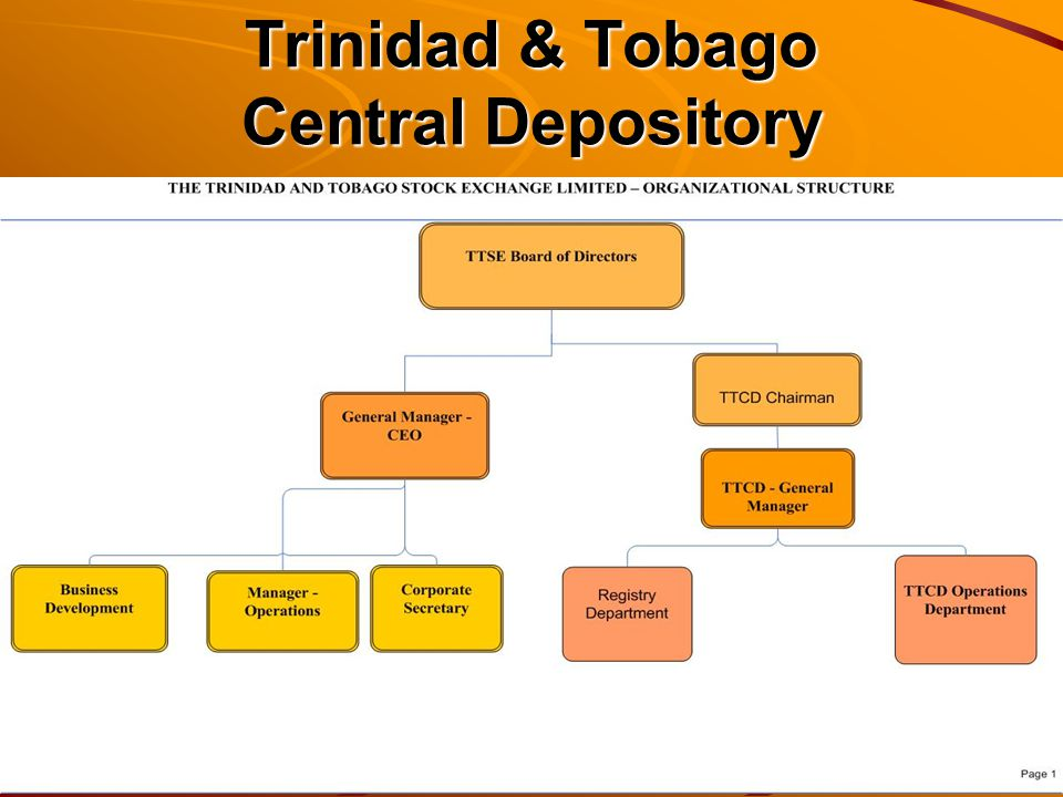 Operational Risk Management &the Trinidad & Tobago Experience Thank You for Having Us.