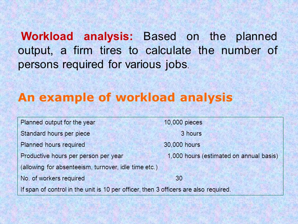 Workload analysis: Based on the planned output, a firm tires to calculate the number of persons required for various jobs. An example of workload anal