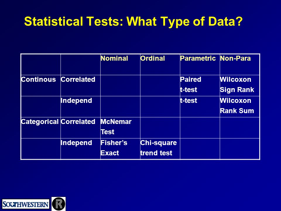 Statistical Tests: What Type of Data? NominalOrdinalParametricNon-Para ContinousCorrelatedPaired t-test Wilcoxon Sign Rank Independt-testWilcoxon Rank