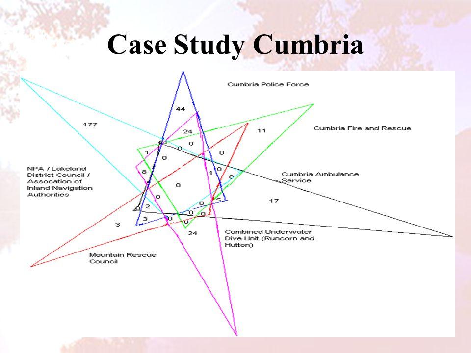 Case Study Cumbria