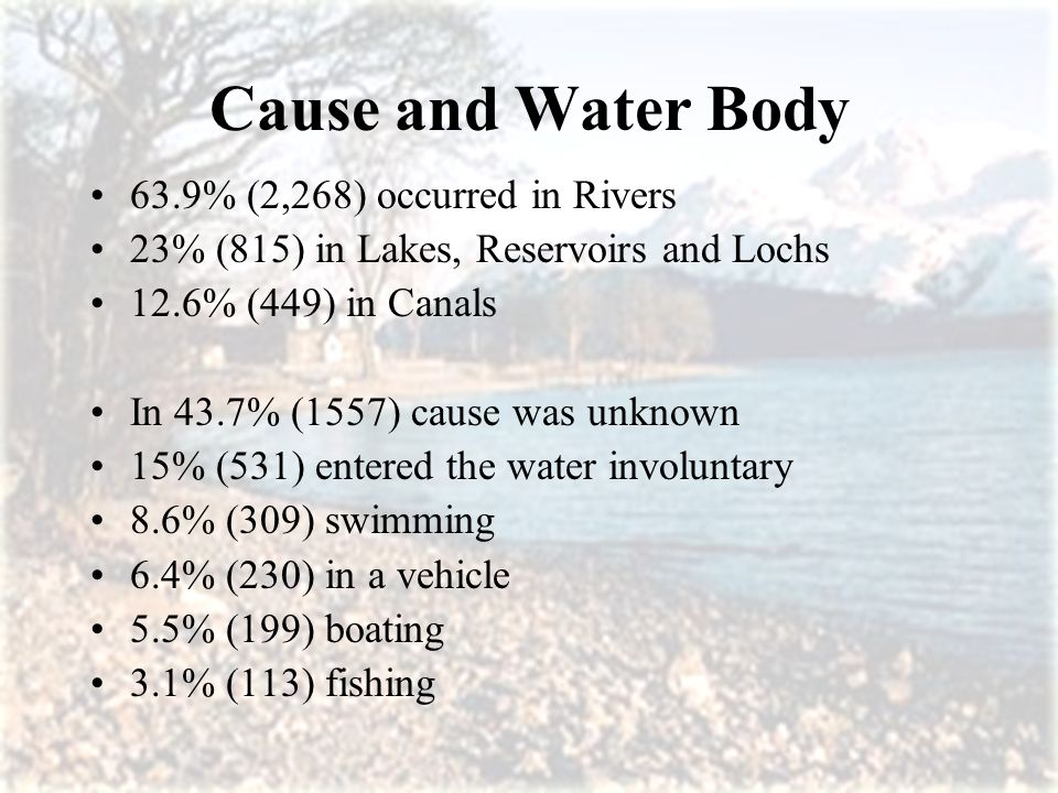 Cause and Water Body 63.9% (2,268) occurred in Rivers 23% (815) in Lakes, Reservoirs and Lochs 12.6% (449) in Canals In 43.7% (1557) cause was unknown