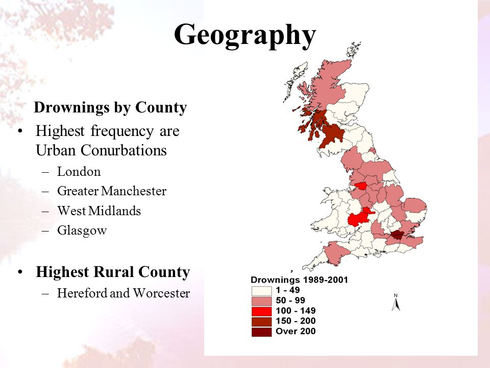 Geography Drownings by County Highest frequency are Urban Conurbations –London –Greater Manchester –West Midlands –Glasgow Highest Rural County –Heref