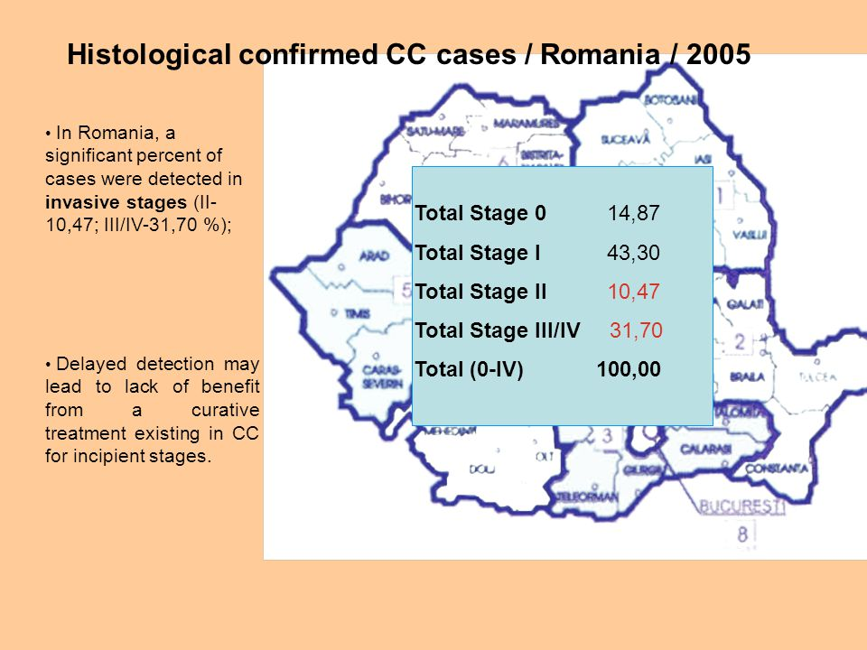 Total Stage 0 14,87 Total Stage I 43,30 Total Stage II 10,47 Total Stage III/IV 31,70 Total (0-IV) 100,00 Histological confirmed CC cases / Romania / 2005 In Romania, a significant percent of cases were detected in invasive stages (II- 10,47; III/IV-31,70 %); Delayed detection may lead to lack of benefit from a curative treatment existing in CC for incipient stages.