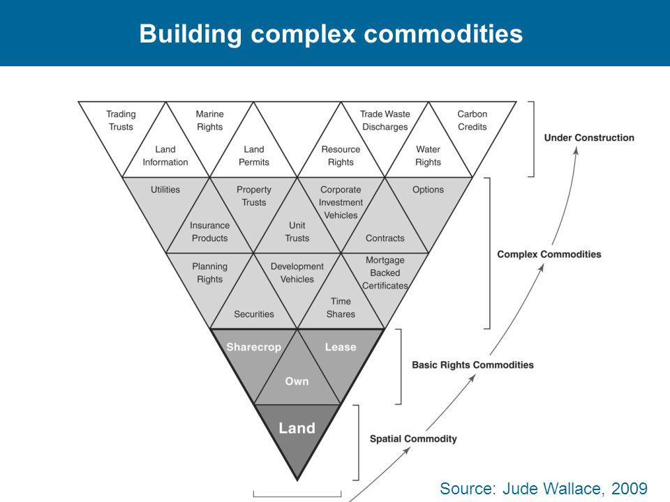 Vietnam Building complex commodities Source: Jude Wallace, 2009
