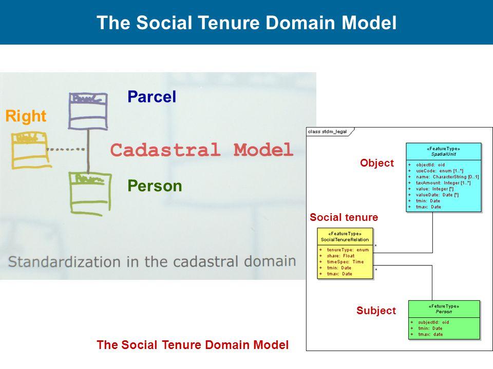 The Social Tenure Domain Model Parcel Person Right Object Social tenure Subject The Social Tenure Domain Model