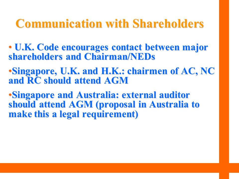 U.K. Code encourages contact between major shareholders and Chairman/NEDs U.K. Code encourages contact between major shareholders and Chairman/NEDs Si