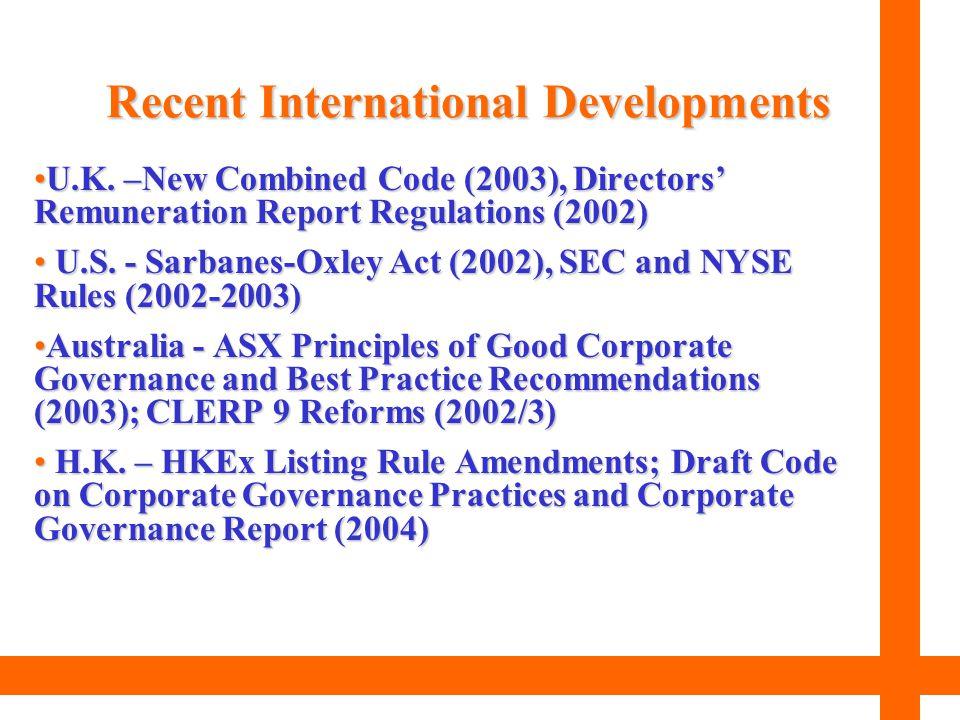 U.K. –New Combined Code (2003), Directors' Remuneration Report Regulations (2002)U.K. –New Combined Code (2003), Directors' Remuneration Report Regula