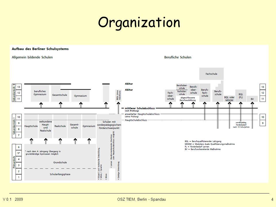 V 0.1 2009OSZ TIEM, Berlin - Spandau4 Organization