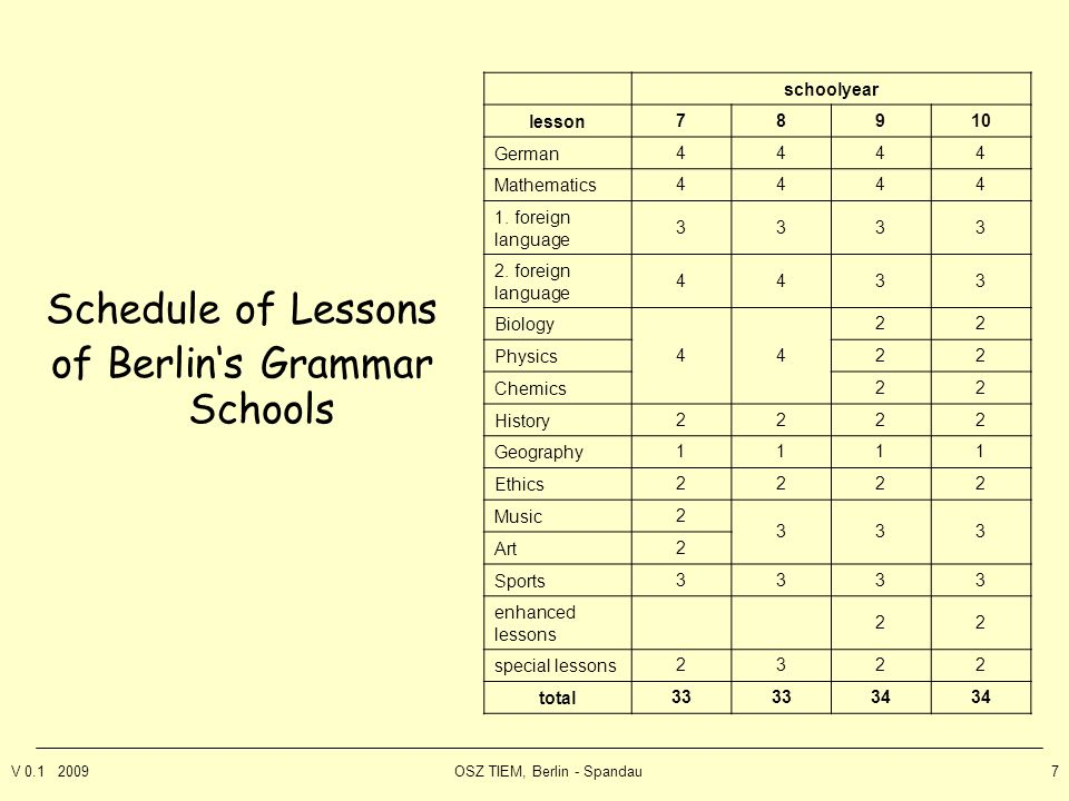 V 0.1 2009OSZ TIEM, Berlin - Spandau7 Schedule of Lessons of Berlin's Grammar Schools schoolyear lesson 78910 German 4444 Mathematics 4444 1.