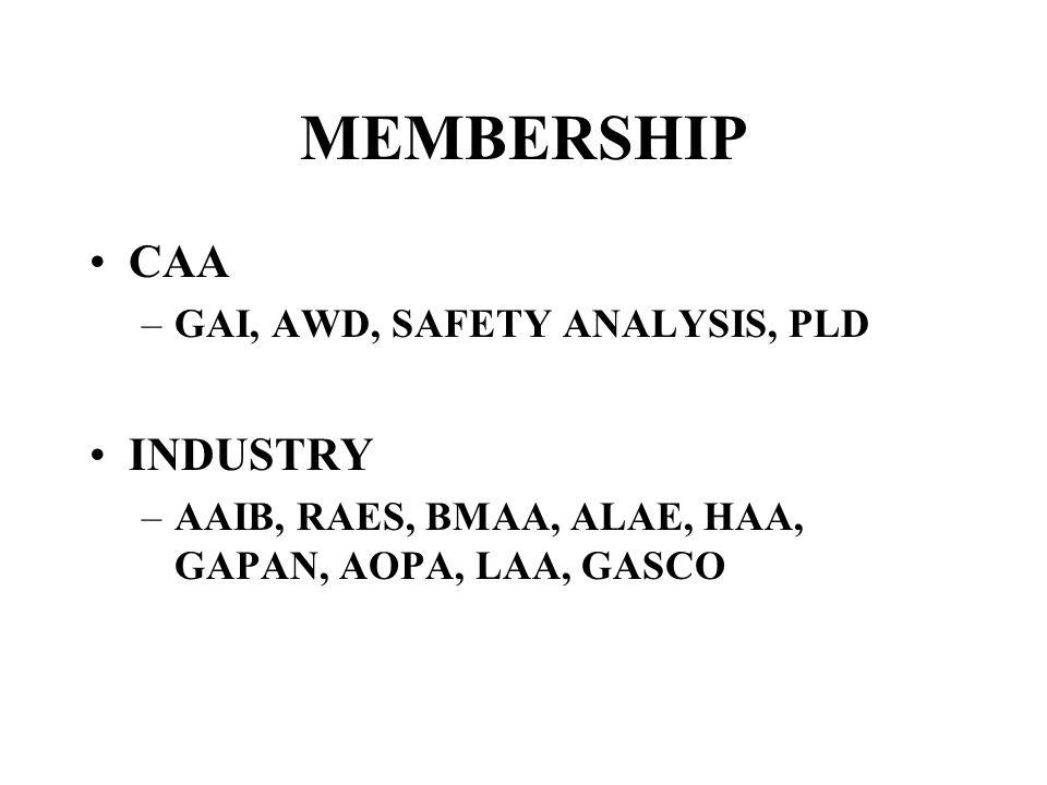MEMBERSHIP CAA –GAI, AWD, SAFETY ANALYSIS, PLD INDUSTRY –AAIB, RAES, BMAA, ALAE, HAA, GAPAN, AOPA, LAA, GASCO