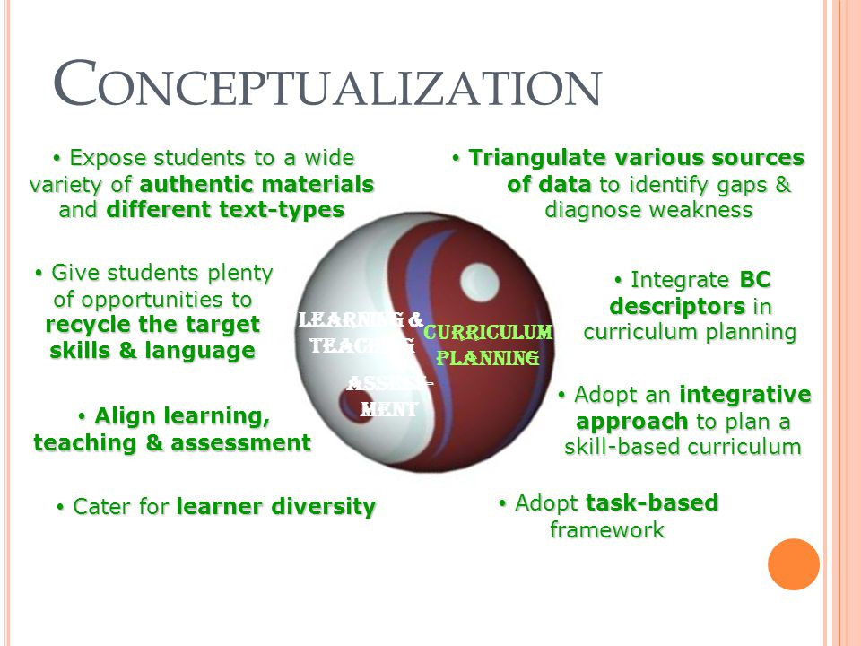 C ONCEPTUALIZATION Curriculum Planning Learning & teaching Assess- ment Curriculum Planning Learning & teaching Assess- ment Triangulate various sources Triangulate various sources of data to identify gaps & of data to identify gaps & diagnose weakness diagnose weakness Integrate BC descriptors in curriculum planning Integrate BC descriptors in curriculum planning Adopt an integrative Adopt an integrative approach to plan a skill-based curriculum Adopt task-based framework Adopt task-based framework Expose students to a wide Expose students to a wide variety of authentic materials and different text-types Give students plenty of opportunities to Give students plenty of opportunities to recycle the target skills & language Align learning, Align learning, teaching & assessment Cater for learner diversity Cater for learner diversity
