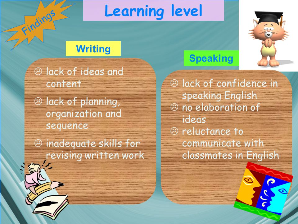 Learning level Findings  lack of ideas and content  lack of planning, organization and sequence  inadequate skills for revising written work  lack of confidence in speaking English  no elaboration of ideas  reluctance to communicate with classmates in English Writing Speaking