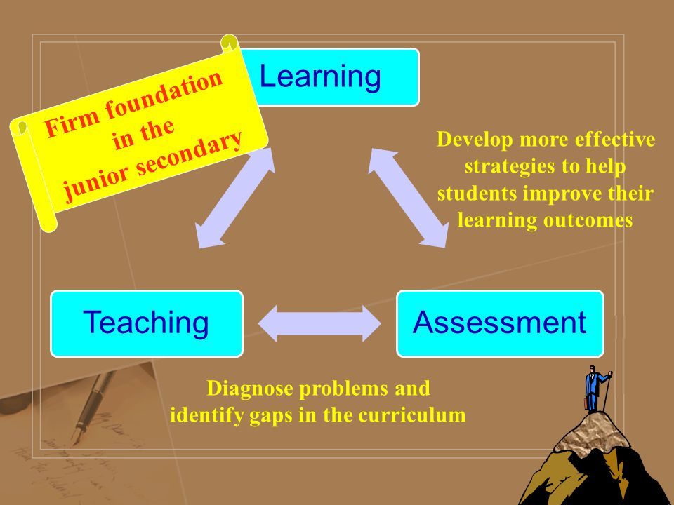 Learning Assessment Teaching Develop more effective strategies to help students improve their learning outcomes Firm foundation in the junior secondar