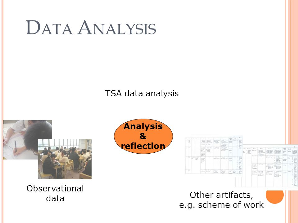 D ATA A NALYSIS TSA data analysis Observational data Other artifacts, e.g.