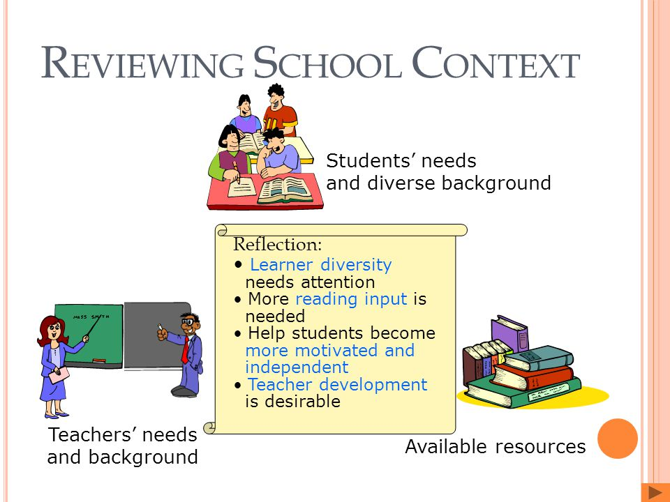 R EVIEWING S CHOOL C ONTEXT Students' needs and diverse background Teachers' needs and background Available resources Reflection: Learner diversity ne