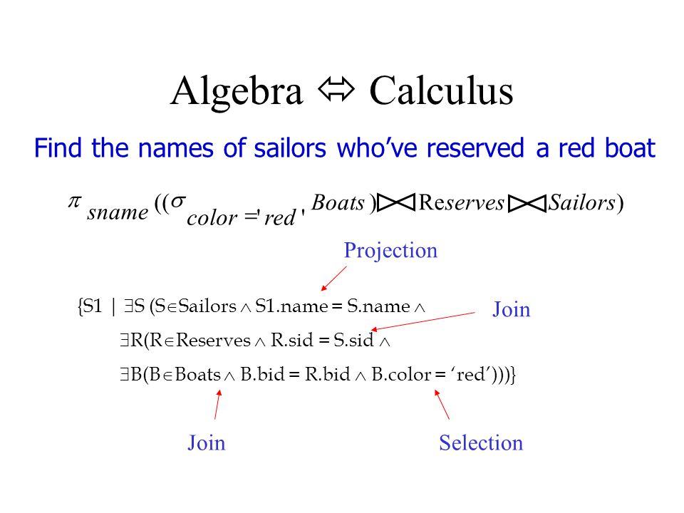Algebra  Calculus Find the names of sailors who've reserved a red boat  sname colorred BoatsservesSailors(( )Re)  {S1 |  S (S  Sailors  S1.name = S.name   R(R  Reserves  R.sid = S.sid   B(B  Boats  B.bid = R.bid  B.color = 'red')))} Join Projection Selection