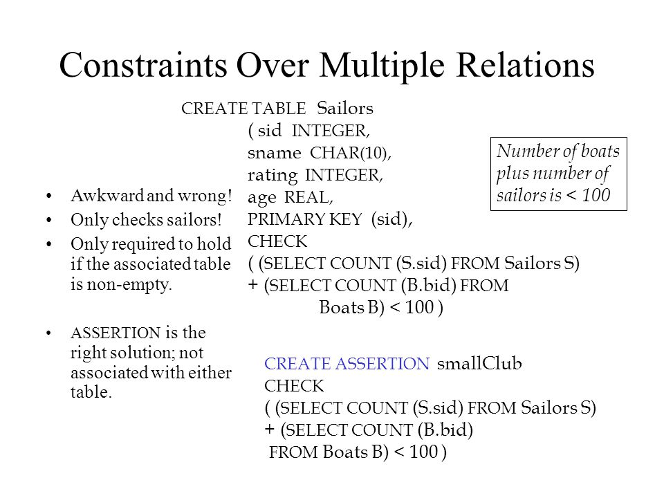 CREATE TABLE Sailors ( sid INTEGER, sname CHAR(10), rating INTEGER, age REAL, PRIMARY KEY (sid), CHECK ( ( SELECT COUNT (S.sid) FROM Sailors S) + ( SE