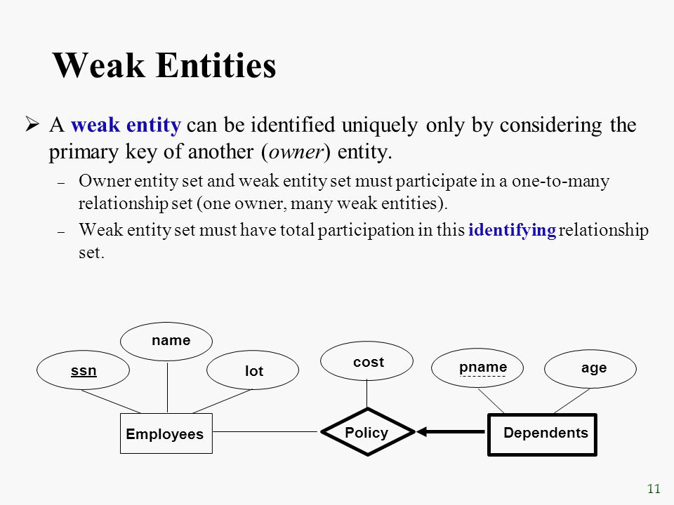 11 Weak Entities  A weak entity can be identified uniquely only by considering the primary key of another (owner) entity. – Owner entity set and weak