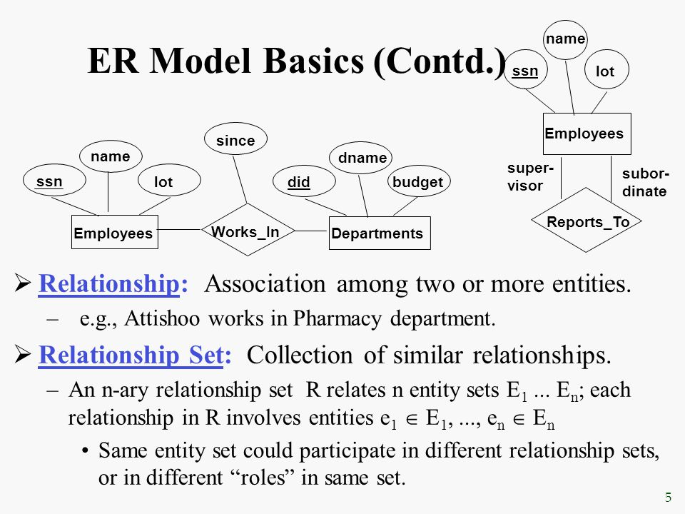 FALL 2003CENG 351 Relationship Sets to Tables In translating a relationship set to a relation, attributes of the relation must include: – Keys for each participating entity set (as foreign keys).