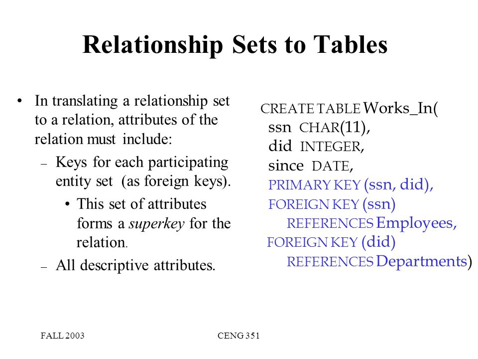 FALL 2003CENG 351 Relationship Sets to Tables In translating a relationship set to a relation, attributes of the relation must include: – Keys for eac
