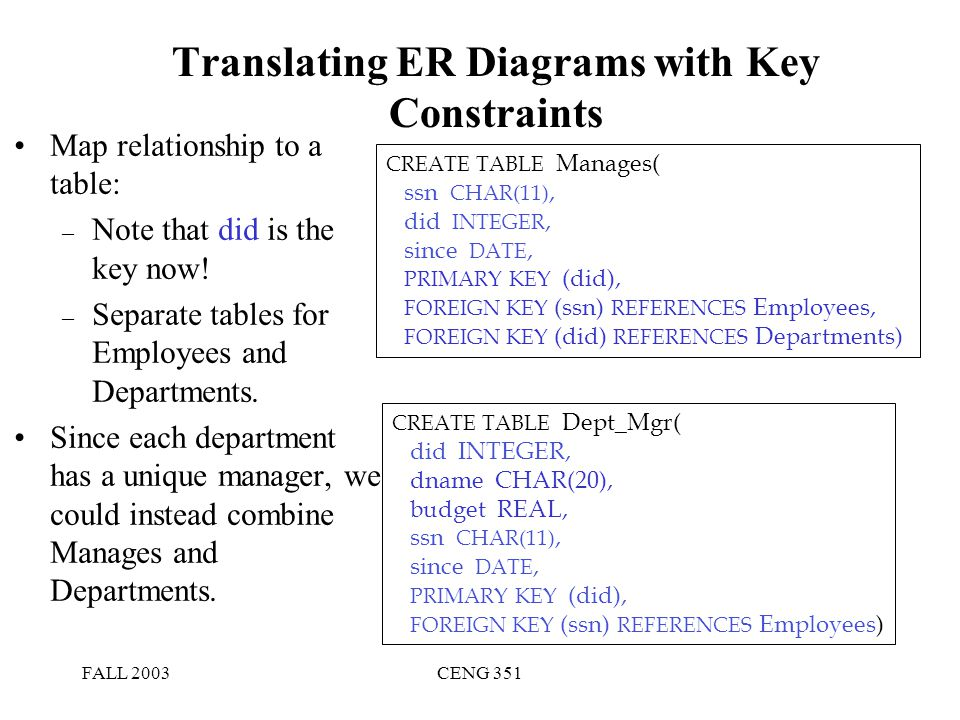 FALL 2003CENG 351 Translating ER Diagrams with Key Constraints Map relationship to a table: – Note that did is the key now! – Separate tables for Empl