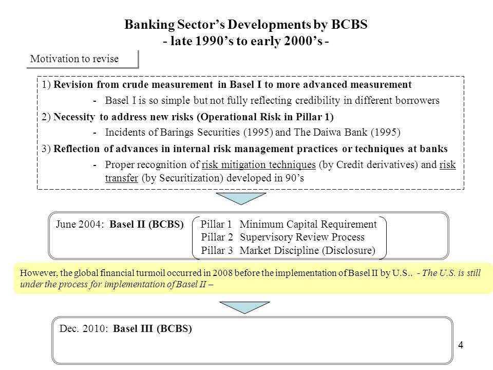 25 Basel II: The Three Pillars Pillar 1 – Minimum Capital Requirements Capital Risk ≥ 8% Credit Risk The Standardised Approach Foundation IRB Advanced IRB Credit Risk Mitigation / Securitisation Op.