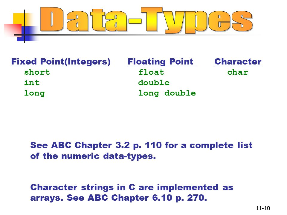 11-10 Fixed Point(Integers) Floating Point Character shortfloat char intdouble longlong double See ABC Chapter 3.2 p.