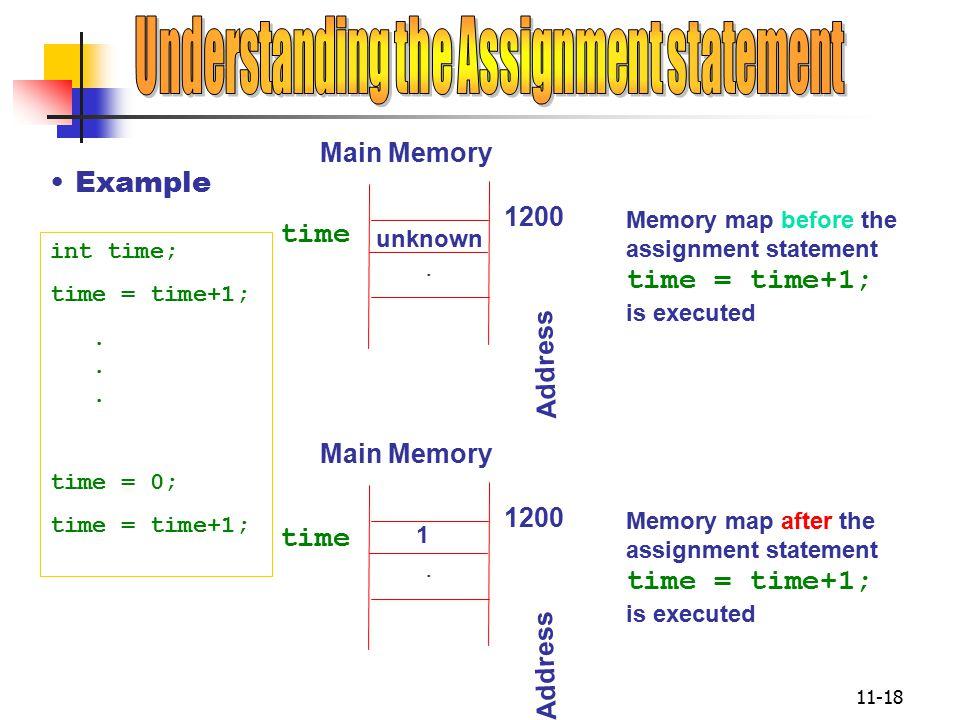 11-18 Example int time; time = time+1;... time = 0; time = time+1;.