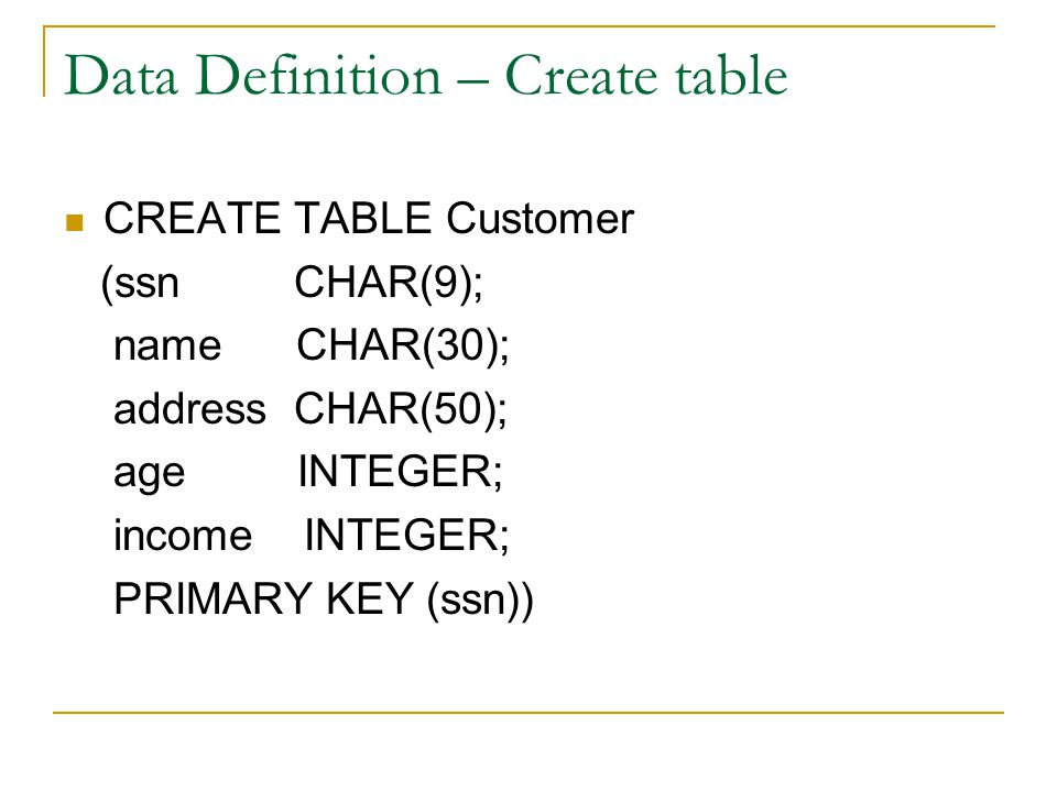 Data Definition – Create table CREATE TABLE Customer (ssn CHAR(9); name CHAR(30); address CHAR(50); age INTEGER; income INTEGER; PRIMARY KEY (ssn))