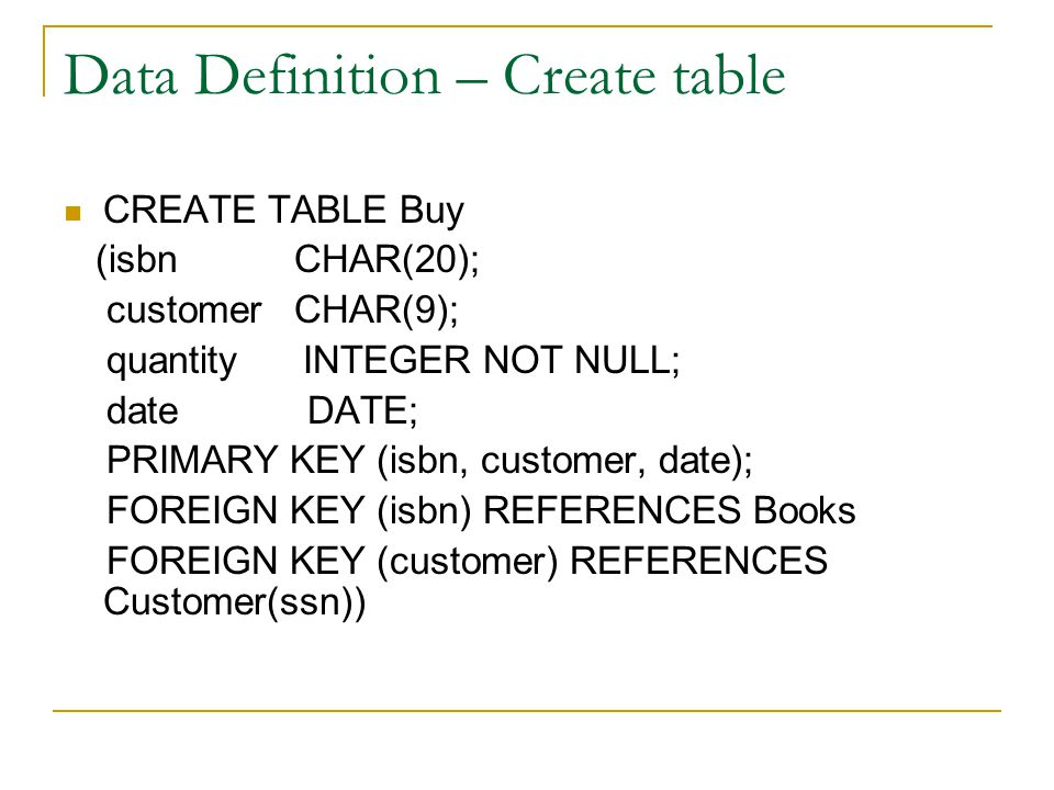 Data Definition – Create table CREATE TABLE Buy (isbn CHAR(20); customer CHAR(9); quantity INTEGER NOT NULL; date DATE; PRIMARY KEY (isbn, customer, date); FOREIGN KEY (isbn) REFERENCES Books FOREIGN KEY (customer) REFERENCES Customer(ssn))