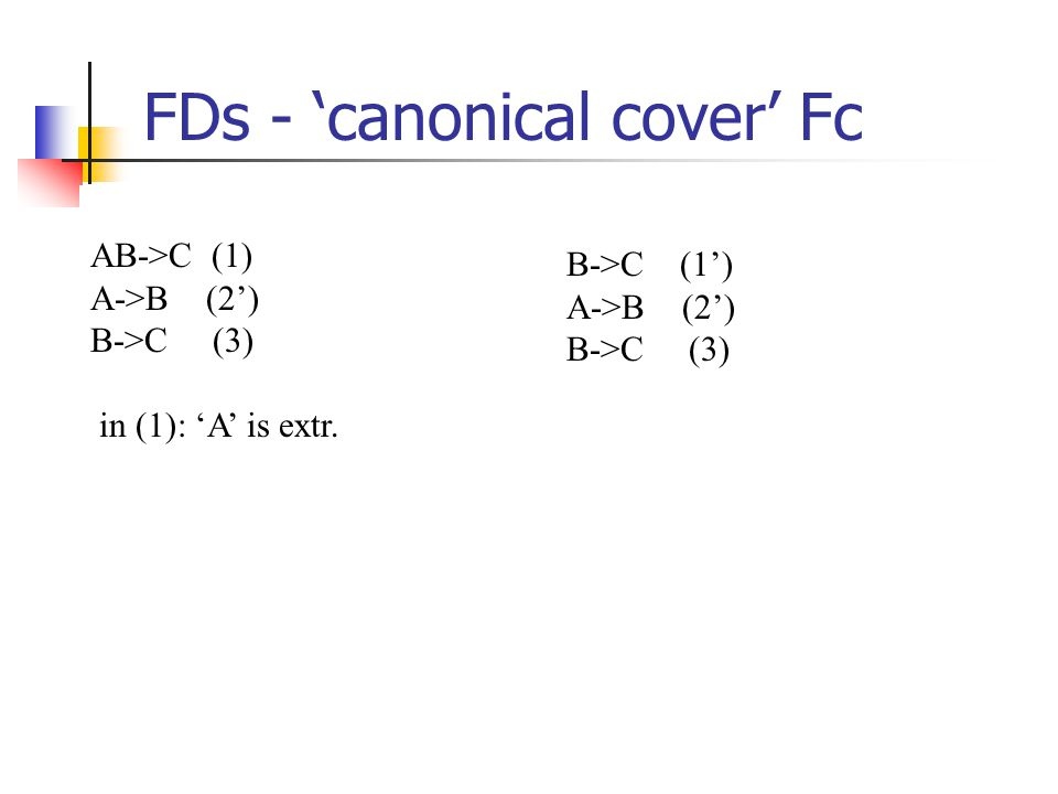 FDs - 'canonical cover' Fc AB->C (1) A->B (2') B->C (3) in (1): 'A' is extr.