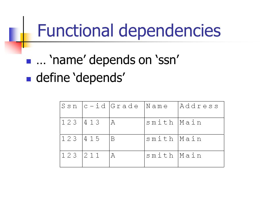 Functional dependencies … 'name' depends on 'ssn' define 'depends'