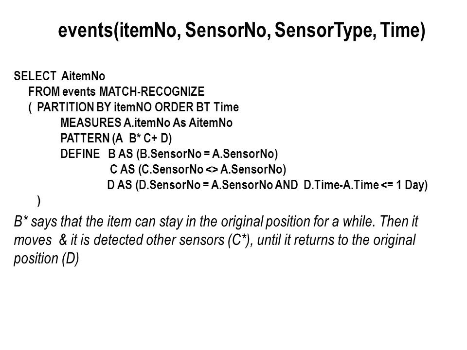 events(itemNo, SensorNo, SensorType, Time) SELECT AitemNo FROM events MATCH-RECOGNIZE (PARTITION BY itemNO ORDER BT Time MEASURES A.itemNo As AitemNo