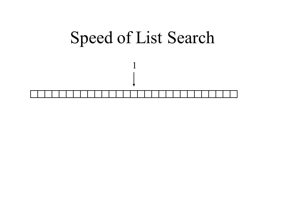 Speed of List Search 1
