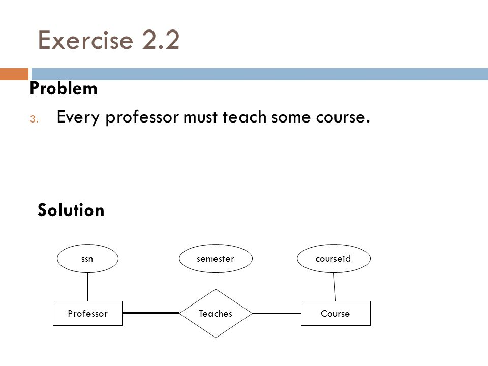 Exercise 2.2 Problem 3. Every professor must teach some course. Solution Professor Teaches ssn Course courseidsemester