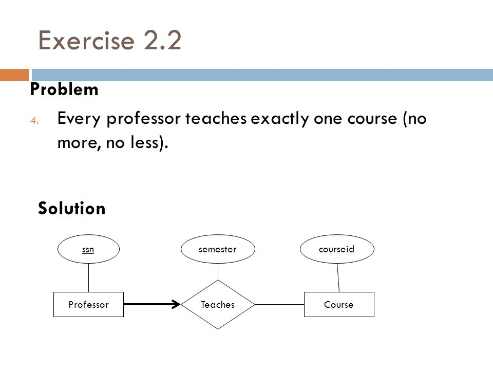 Exercise 2.2 Problem 4. Every professor teaches exactly one course (no more, no less). Solution Professor Teaches ssn Course courseidsemester